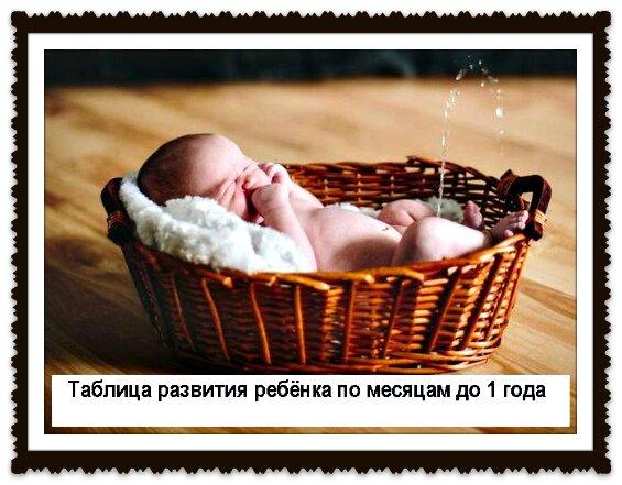 таблица развития ребенка от рождения до года